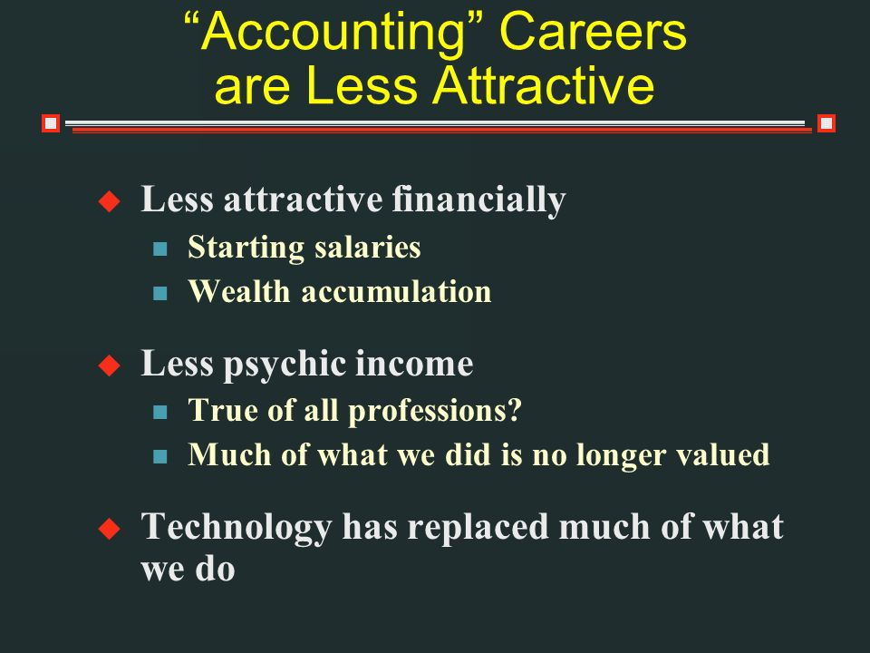Accounting Careers are Less Attractive Less attractive financially Starting salaries Wealth accumulation Less psychic income True of all professions.