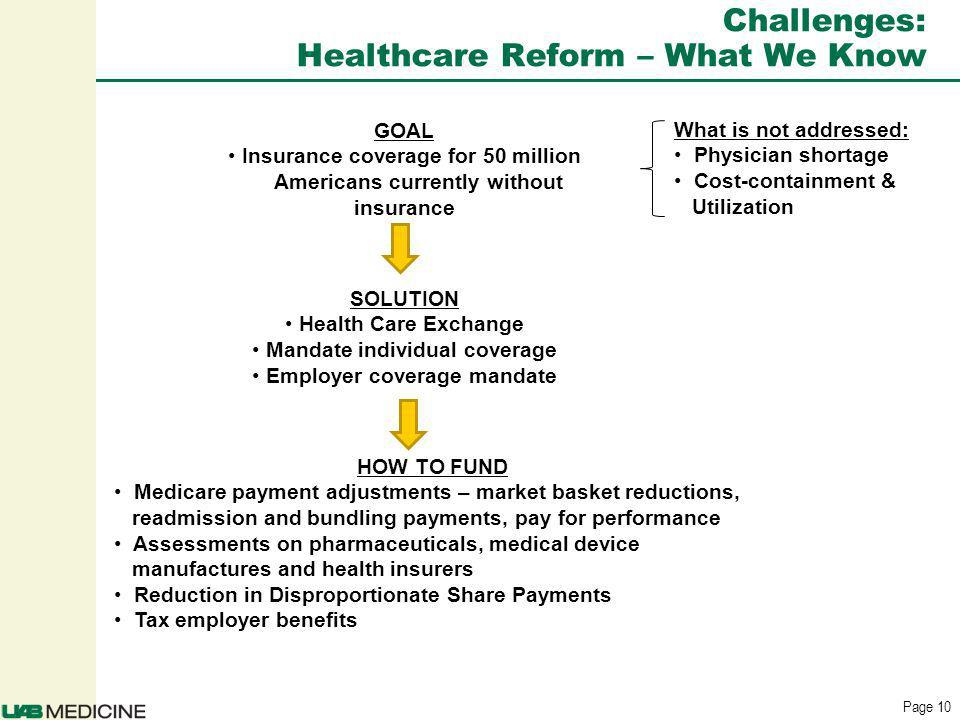 Page 10 Challenges: Healthcare Reform – What We Know GOAL Insurance coverage for 50 million Americans currently without insurance SOLUTION Health Care Exchange Mandate individual coverage Employer coverage mandate HOW TO FUND Medicare payment adjustments – market basket reductions, readmission and bundling payments, pay for performance Assessments on pharmaceuticals, medical device manufactures and health insurers Reduction in Disproportionate Share Payments Tax employer benefits What is not addressed: Physician shortage Cost-containment & Utilization
