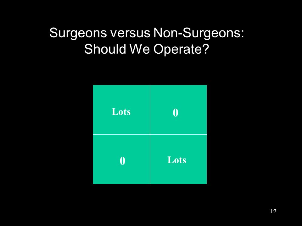 Surgeons versus Non-Surgeons: Should We Operate? Lots 0 0 Surgeons Non-Surgeon Physicians Dont Operate Operate 17