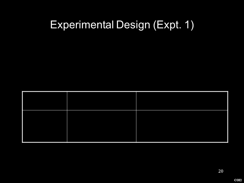 Experimental Design (Expt. 1) 2 X 2 X 3 between-subjects design: –Played role of principal vs. auditor –Represented buyer vs. seller –Auditors pay: CO