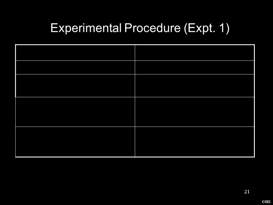 Experimental Procedure (Expt. 1) COI2 PrincipalsAuditors Read case materials 1) Complete report appraising E-Settles value 2) Review principals report