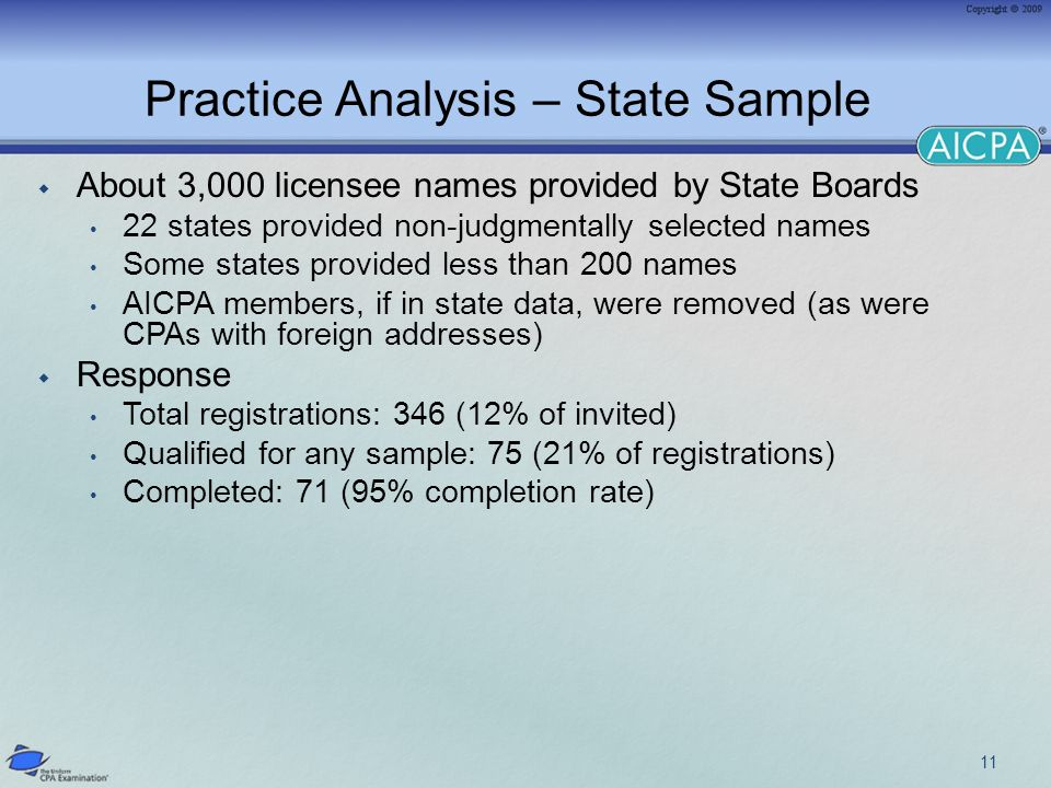 Practice Analysis – State Sample About 3,000 licensee names provided by State Boards 22 states provided non-judgmentally selected names Some states provided less than 200 names AICPA members, if in state data, were removed (as were CPAs with foreign addresses) Response Total registrations: 346 (12% of invited) Qualified for any sample: 75 (21% of registrations) Completed: 71 (95% completion rate) 11