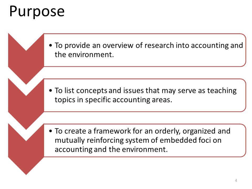 Purpose To provide an overview of research into accounting and the environment. To list concepts and issues that may serve as teaching topics in speci
