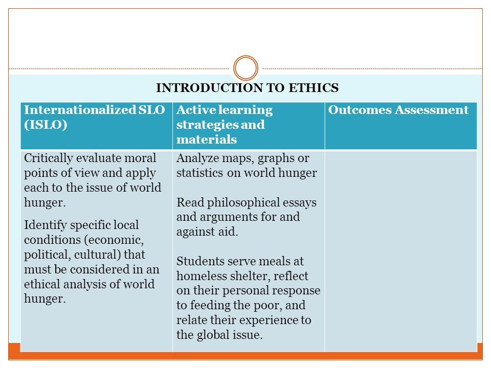 Internationalized SLO (ISLO) Active learning strategies and materials Outcomes Assessment Critically evaluate moral points of view and apply each to the issue of world hunger.