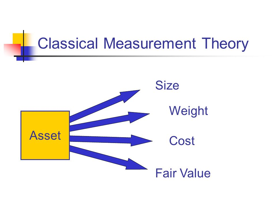 Classical Measurement Theory Size Weight Cost Fair Value Asset