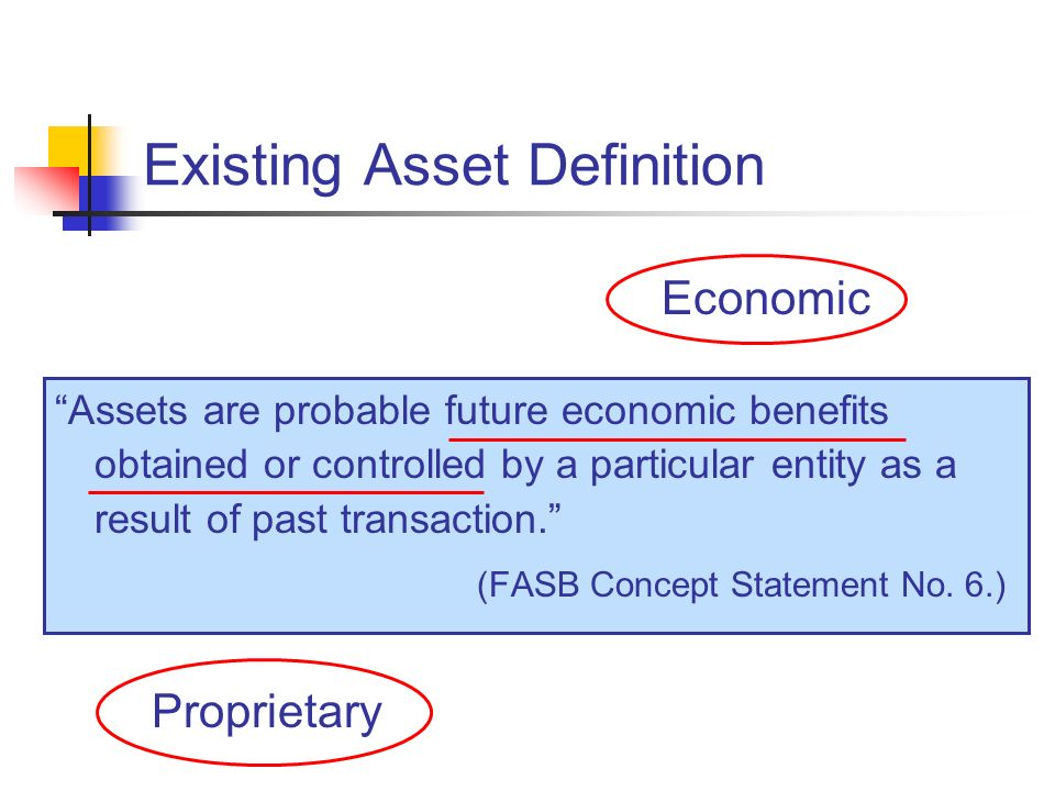 Existing Asset Definition Assets are probable future economic benefits obtained or controlled by a particular entity as a result of past transaction.