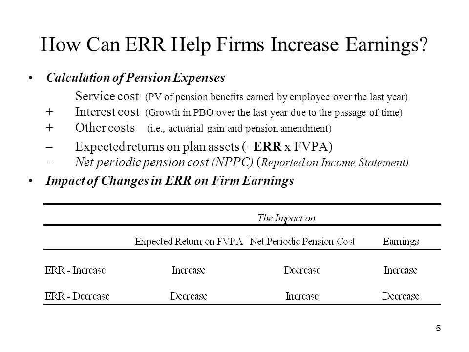 5 How Can ERR Help Firms Increase Earnings.