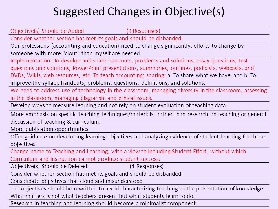 Suggested Changes in Objective(s) Objective(s) Should be Added (9 Responses) Consider whether section has met its goals and should be disbanded.