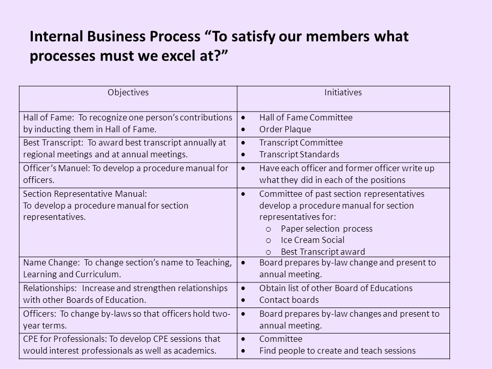 Internal Business Process To satisfy our members what processes must we excel at.