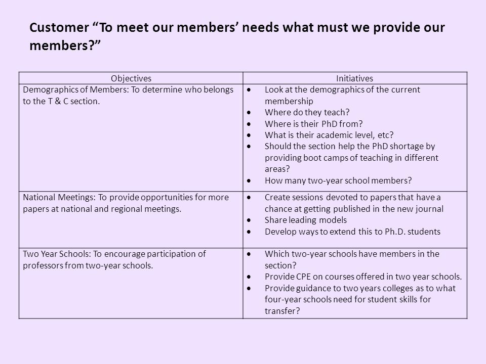 Customer To meet our members needs what must we provide our members.