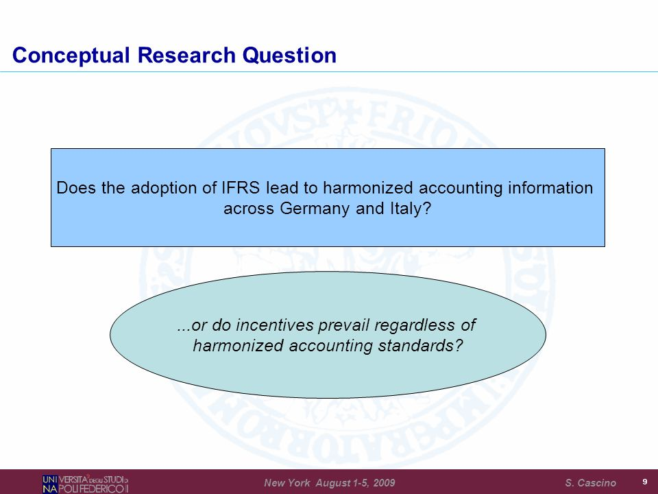 19 Results: 2006 IFRS Measurement Compliance Matched Sample Germany MatchedItaly StandardnMeanSDnMeanSDt-valueZ-score IFRS 2 511.0000.000 670.9250.265 2.01**1.98** IAS 11 291.0000.000 481.0000.000 -0.00 IAS 17 901.0000.000 1250.9920.089 0.850.84 IAS 19 1100.9910.095 1530.9670.178 1.26 IAS 36 1400.9790.118 1530.9640.153 0.900.92 IAS 38 1510.9500.161 1520.9740.138 -1.36-1.83* IAS 39 1210.9360.149 1320.9780.100 -2.61***-2.70*** New York August 1-5, 2009 S.
