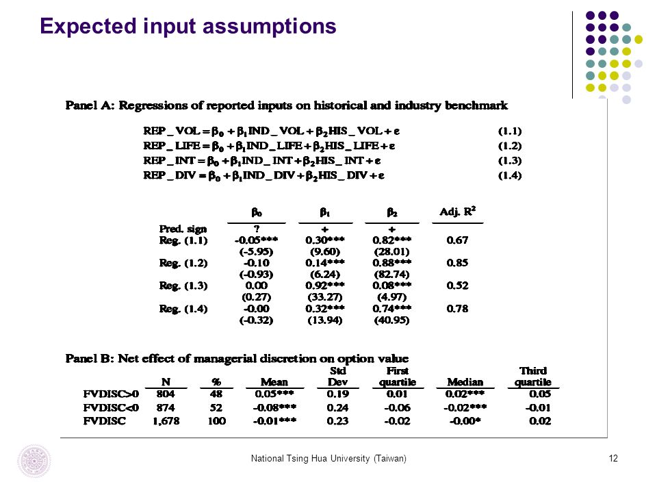National Tsing Hua University (Taiwan)12 Expected input assumptions