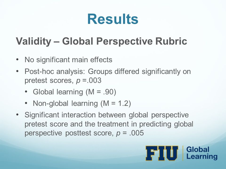 Results Validity – Global Perspective Rubric No significant main effects Post-hoc analysis: Groups differed significantly on pretest scores, p =.003 Global learning (M =.90) Non-global learning (M = 1.2) Significant interaction between global perspective pretest score and the treatment in predicting global perspective posttest score, p =.005