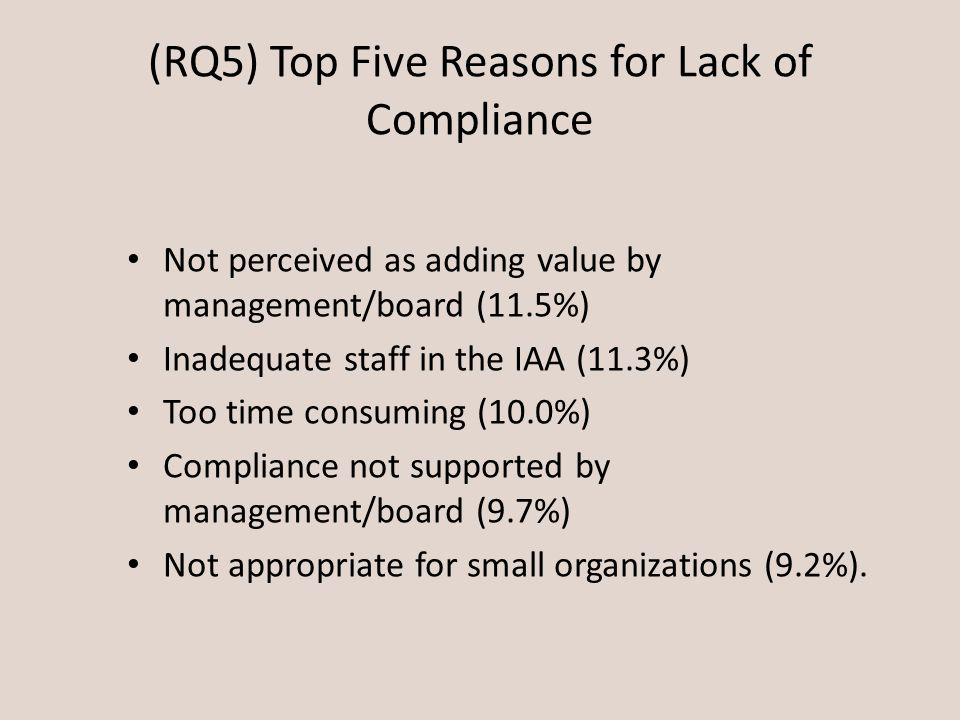 (RQ5) Top Five Reasons for Lack of Compliance Not perceived as adding value by management/board (11.5%) Inadequate staff in the IAA (11.3%) Too time c