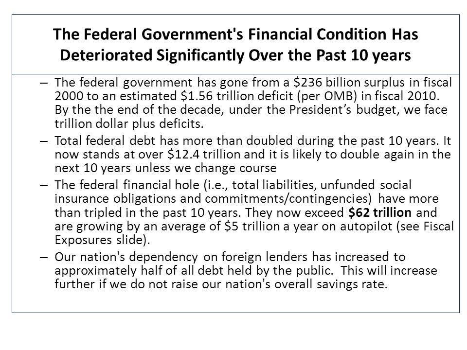 The Federal Government s Financial Condition Has Deteriorated Significantly Over the Past 10 years – The federal government has gone from a $236 billion surplus in fiscal 2000 to an estimated $1.56 trillion deficit (per OMB) in fiscal 2010.