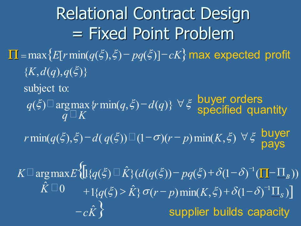 Relational Contract Design = Fixed Point Problem buyer pays supplier builds capacity buyer orders specified quantity ))1(),min()( } ˆ )({1 )) ()1()( (