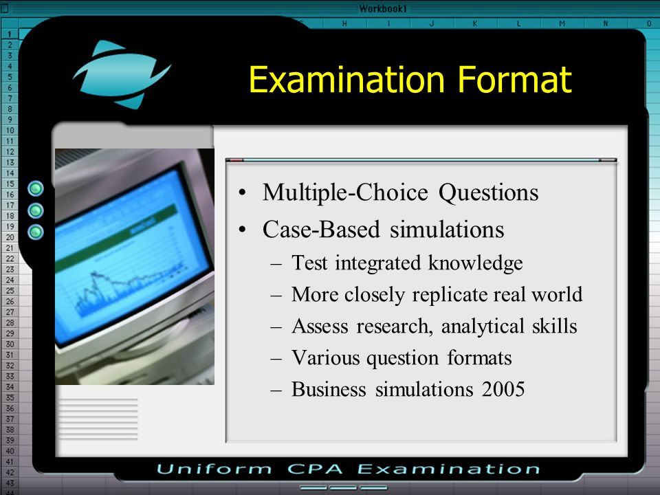 Examination Format Multiple-Choice Questions Case-Based simulations –Test integrated knowledge –More closely replicate real world –Assess research, an