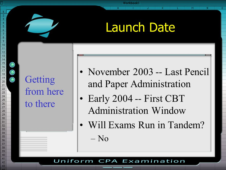 Launch Date November 2003 -- Last Pencil and Paper Administration Early 2004 -- First CBT Administration Window Will Exams Run in Tandem.