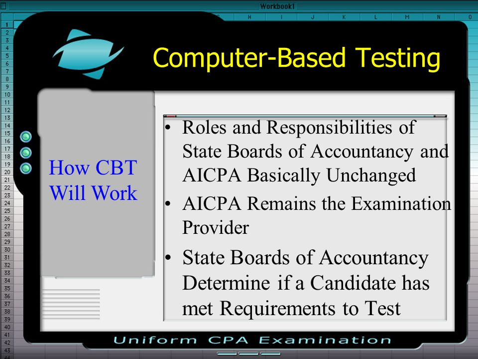 Computer-Based Testing Roles and Responsibilities of State Boards of Accountancy and AICPA Basically Unchanged AICPA Remains the Examination Provider