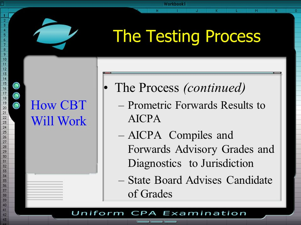 The Testing Process The Process (continued) –Prometric Forwards Results to AICPA –AICPA Compiles and Forwards Advisory Grades and Diagnostics to Juris