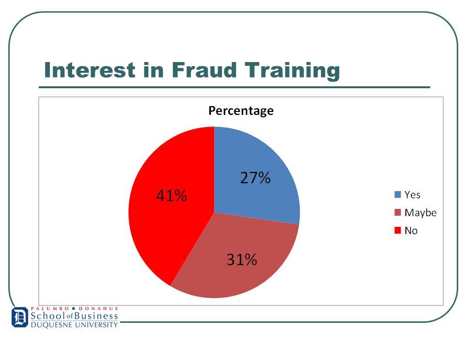 Interest in Fraud Training