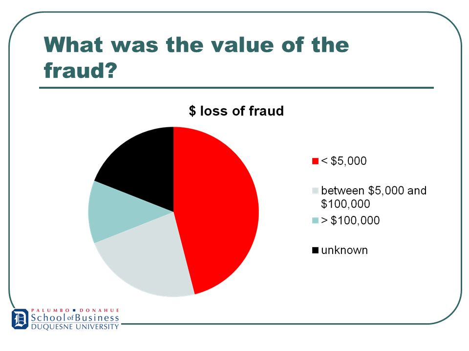 What was the value of the fraud?