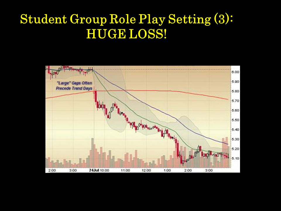 Student Group Role Play Setting (3): HUGE LOSS!