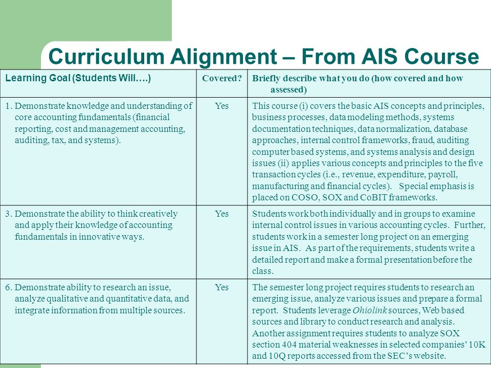 6 Curriculum Alignment – From AIS Course Learning Goal (Students Will….) Covered Briefly describe what you do (how covered and how assessed) 1.