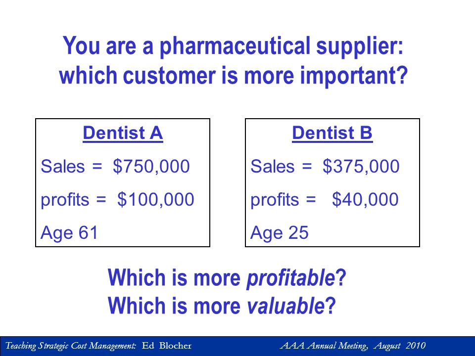 Teaching Strategic Cost Management: Ed Blocher AAA Annual Meeting, August 2010 Customer Relationship Management (CRM) Requires Strategic Cost Management Data Who is more important to pursue with the scarce resources of our marketing budget.
