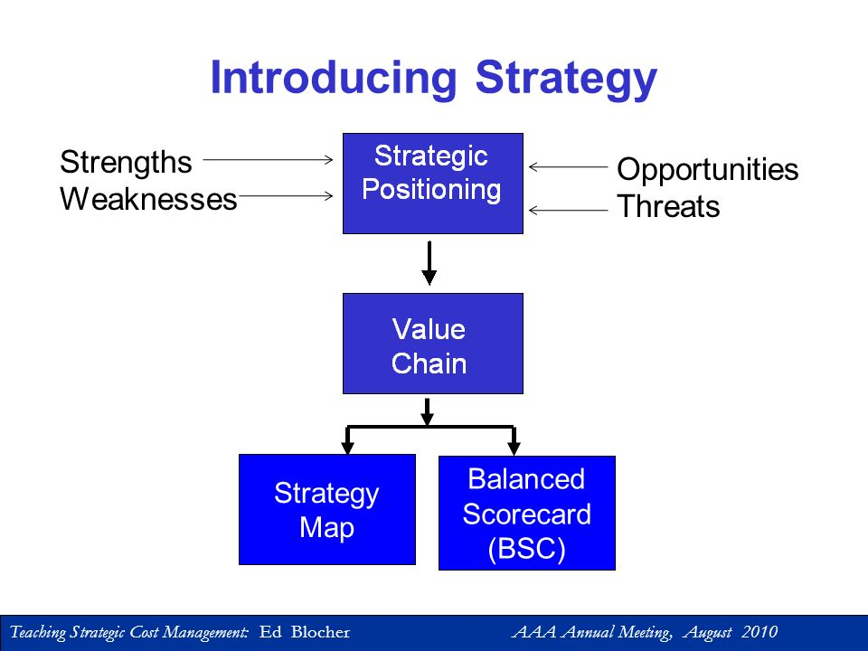 Teaching Strategic Cost Management: Ed Blocher AAA Annual Meeting, August 2010 Definition of Management Accounting: IMA Management accounting is a profession that involves partnering in management decision making, devising planning and performance management systems, and providing expertise in financial reporting and control to assist management in the formulation and implementation of an organizations strategy.