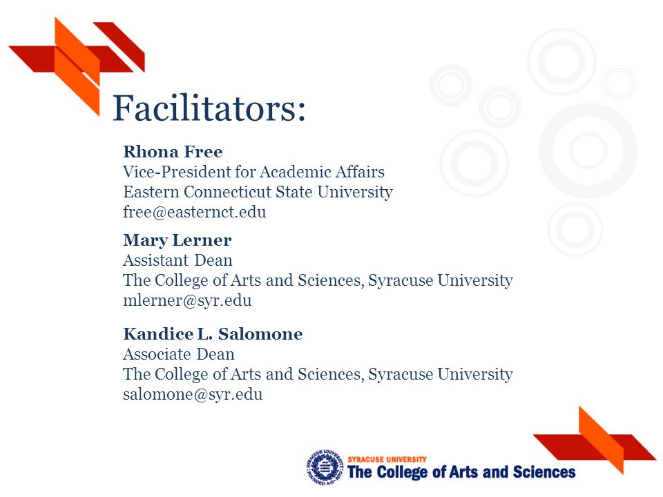 Facilitators: Mary Lerner Assistant Dean The College of Arts and Sciences, Syracuse University mlerner@syr.edu Rhona Free Vice-President for Academic Affairs Eastern Connecticut State University free@easternct.edu Kandice L.