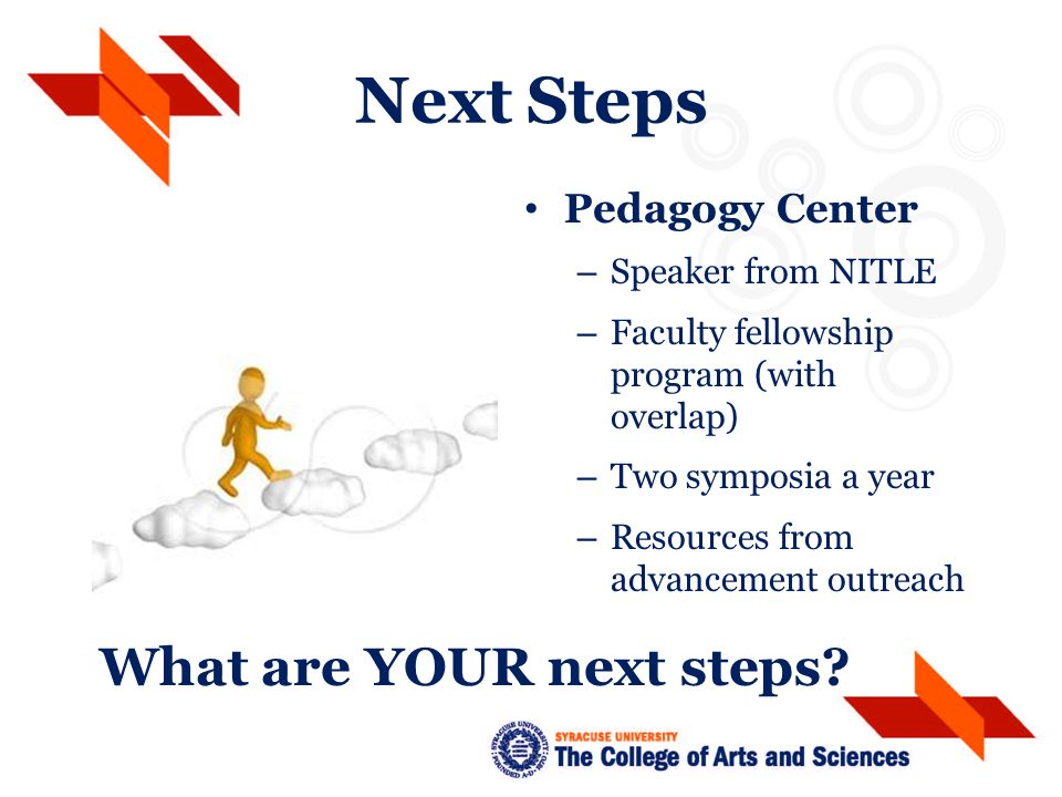 Next Steps Pedagogy Center – Speaker from NITLE – Faculty fellowship program (with overlap) – Two symposia a year – Resources from advancement outreach What are YOUR next steps