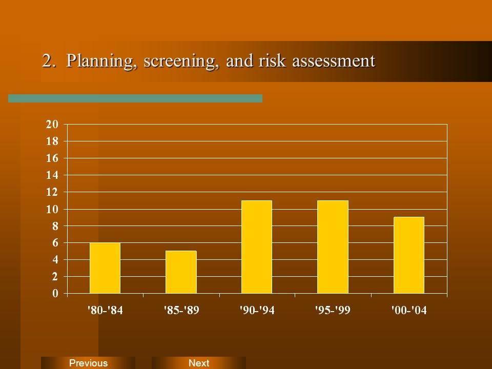 NextPrevious 2. Planning, screening, and risk assessment