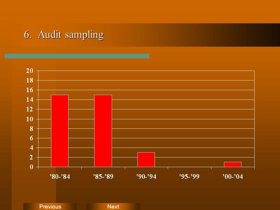 NextPrevious 6. Audit sampling