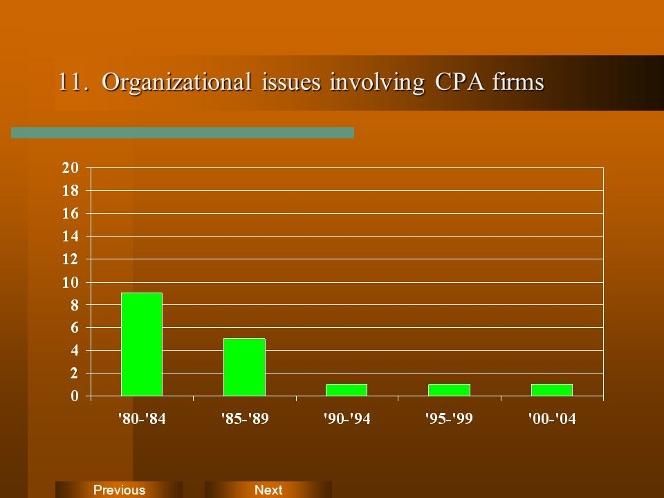 NextPrevious 11. Organizational issues involving CPA firms