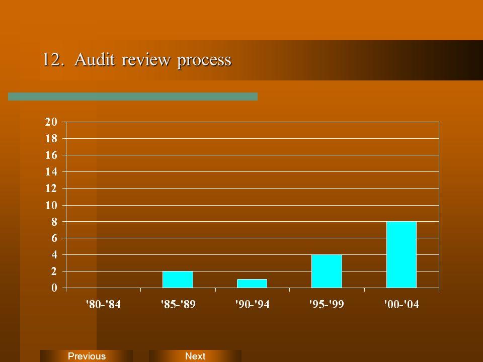NextPrevious 12. Audit review process