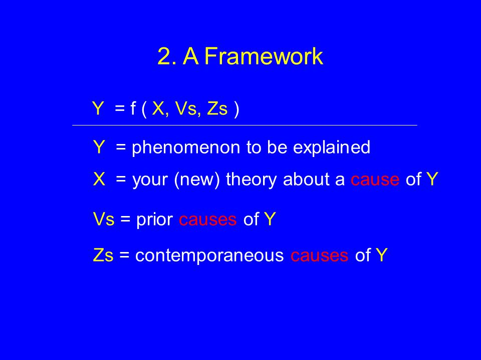 Y = f ( X, Vs, Zs ) Y = phenomenon to be explained X = your (new) theory about a cause of Y Vs = prior causes of Y Zs = contemporaneous causes of Y 2.