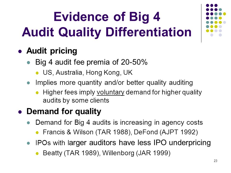 23 Evidence of Big 4 Audit Quality Differentiation Audit pricing Big 4 audit fee premia of 20-50% US, Australia, Hong Kong, UK Implies more quantity a