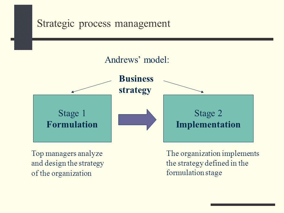 Strategic process management Andrews model: Stage 1 Formulation Stage 2 Implementation Top managers analyze and design the strategy of the organizatio