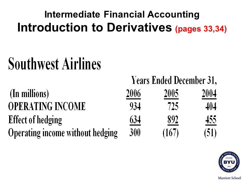 Intermediate Financial Accounting Introduction to Derivatives (pages 33,34)