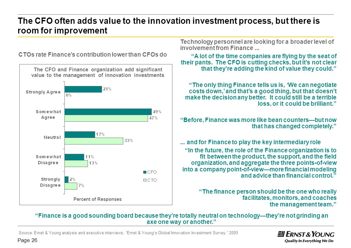 Page 25 The CFO and Finance organization are becoming increasingly involved in the technology innovation investment process Over the past two years, t