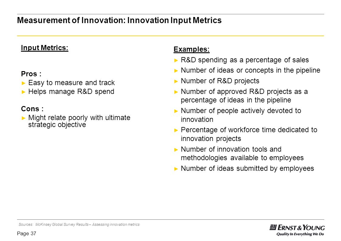 Page 36 Examples of Companies using Output Innovation Metrics Pepsi: Number of new products with revenue over $100M launched in the last two years Kel