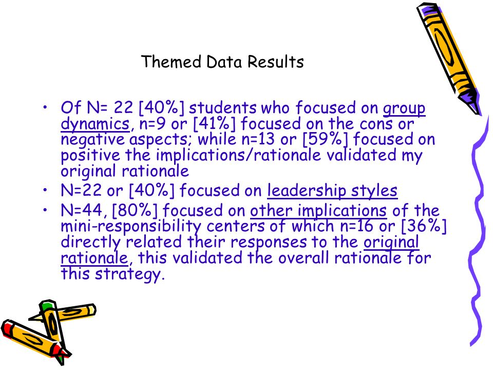 Themed Data Results Of N= 22 [40%] students who focused on group dynamics, n=9 or [41%] focused on the cons or negative aspects; while n=13 or [59%] f