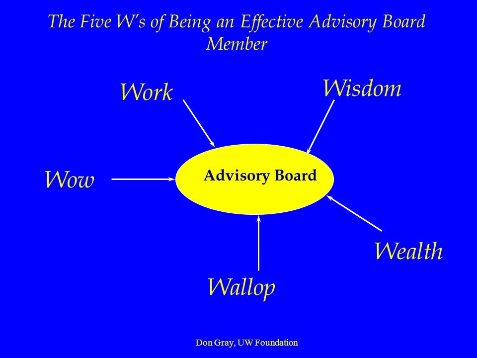 Don Gray, UW Foundation Enlisting Support to Help u Educate your faculty on benefits of a successful program u Choose your external advisory board carefully, looking for the 5 Ws u Convince your dean that your success is his/her success u Be successful