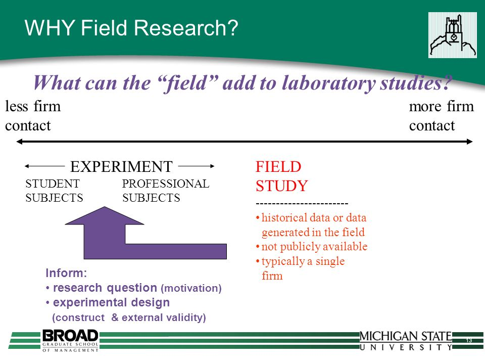 13 WHY Field Research.