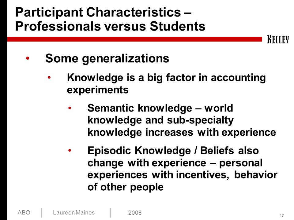 17 ABOLaureen Maines 2008 Participant Characteristics – Professionals versus Students Some generalizations Knowledge is a big factor in accounting experiments Semantic knowledge – world knowledge and sub-specialty knowledge increases with experience Episodic Knowledge / Beliefs also change with experience – personal experiences with incentives, behavior of other people