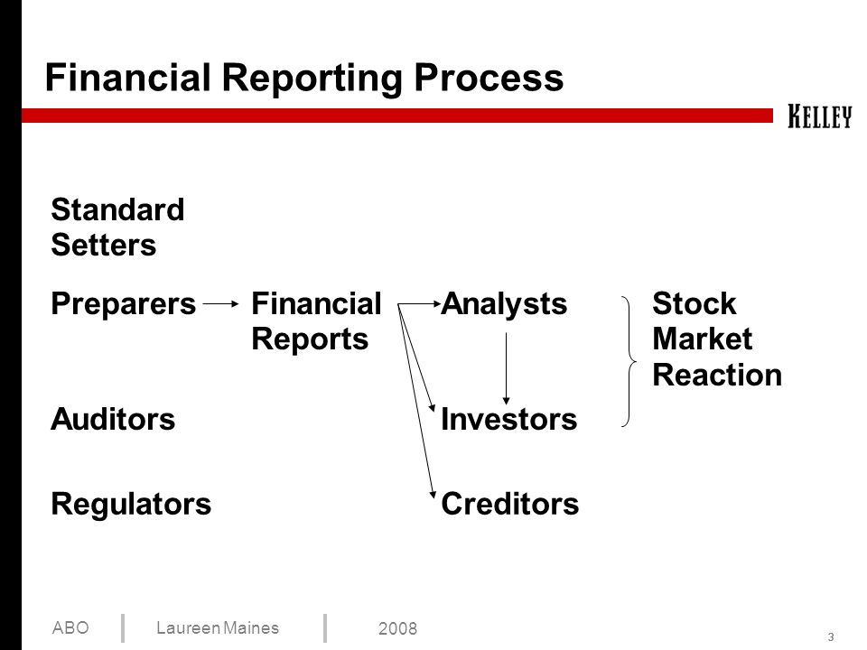 333 ABOLaureen Maines 2008 Financial Reporting Process Standard Setters PreparersFinancial Reports AnalystsStock Market Reaction AuditorsInvestors RegulatorsCreditors