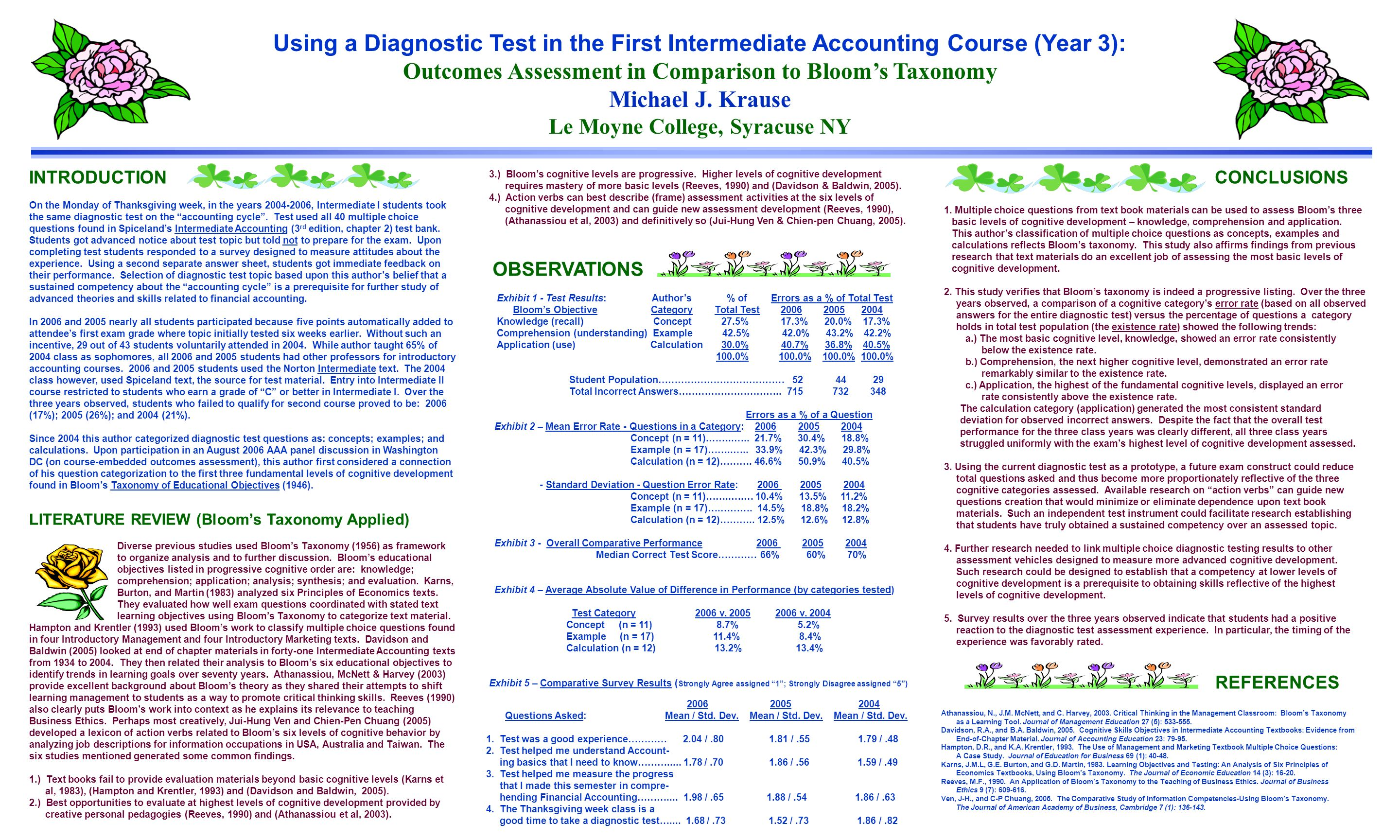 Using a Diagnostic Test in the First Intermediate Accounting Course (Year 3): Outcomes Assessment in Comparison to Blooms Taxonomy Michael J. Krause L