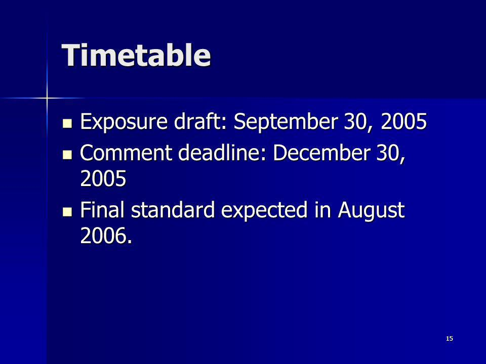 15 Timetable Exposure draft: September 30, 2005 Exposure draft: September 30, 2005 Comment deadline: December 30, 2005 Comment deadline: December 30, 2005 Final standard expected in August 2006.