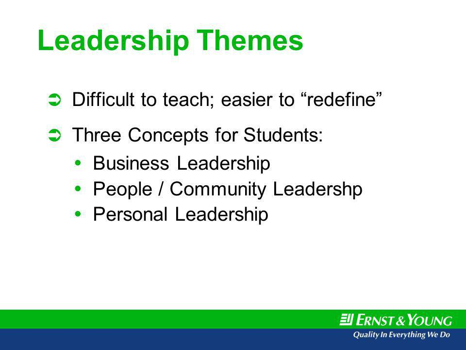 Leadership Themes Difficult to teach; easier to redefine Three Concepts for Students: Business Leadership People / Community Leadershp Personal Leadership